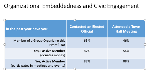 Organizational EmbeddednessFamiliesBelongIMAGE